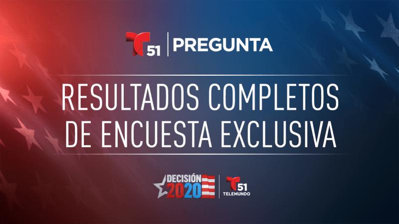 Encuesta de Telemundo entre hispanos de Florida