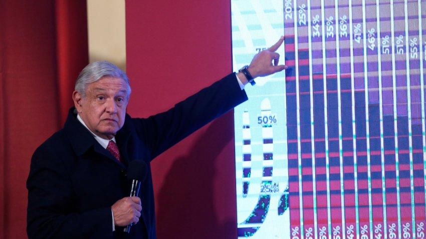 El presidente de México señala una gráfica de la pandemia