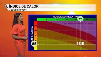 ¿Qué es el índice de calor?
