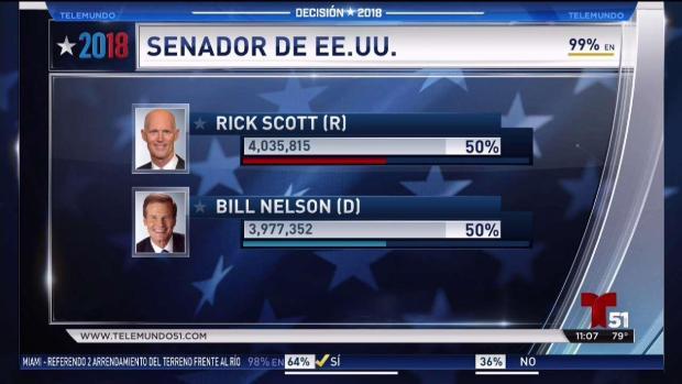 [TLMD - MIA] Rick Scott gana su candidatura al Senado