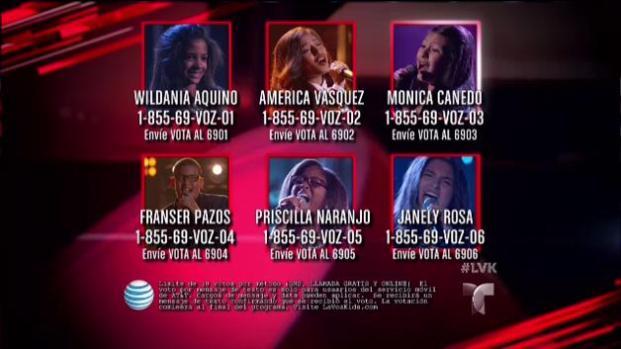 Vota por tus favoritos de La Voz Kids