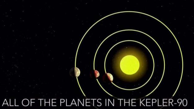 Descubren nuevo planeta en sistema solar similar al nuestro