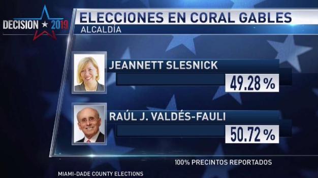 Reelecto alcalde de Coral Gables