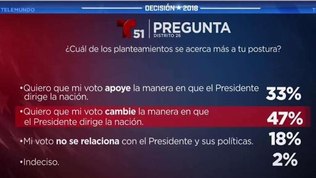 Votantes del distrito 26 opinan