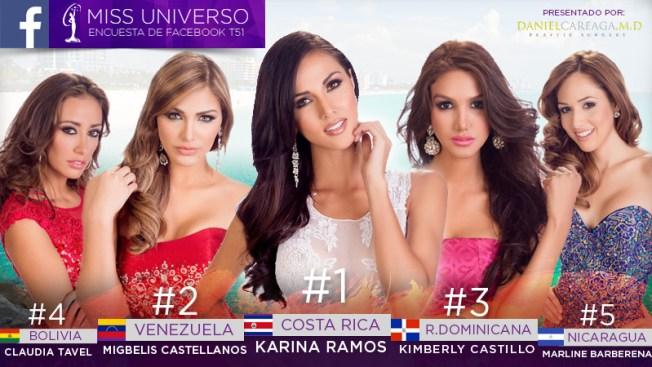 Nuestro público eligió otra Miss Universo