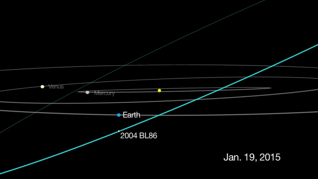 Asteroide se acercará a la Tierra el lunes